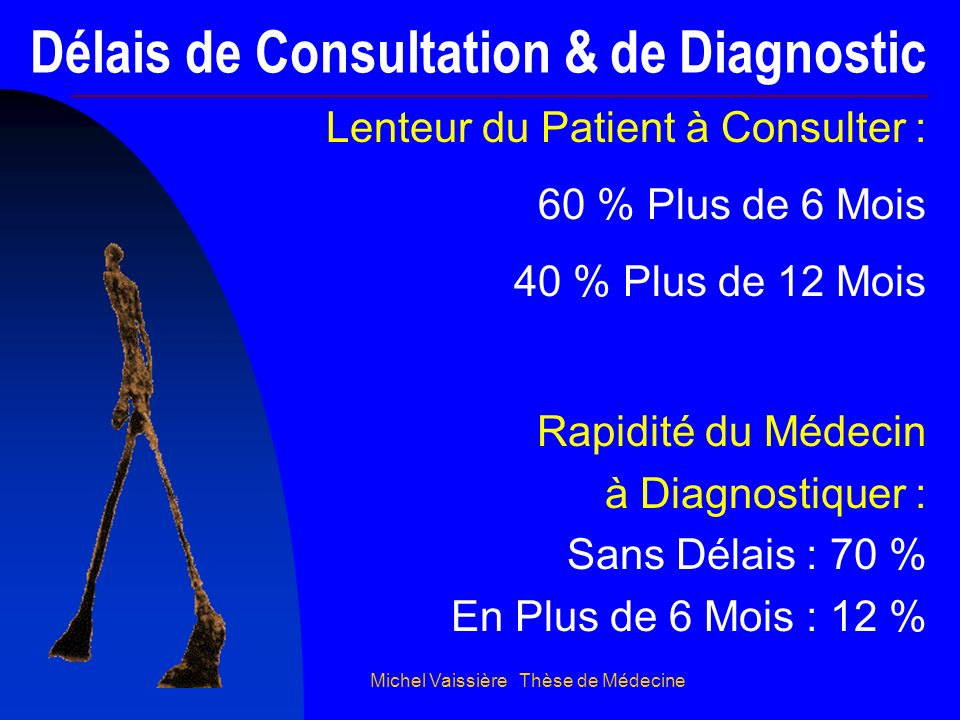 Délais de Consultation & de Diagnostic