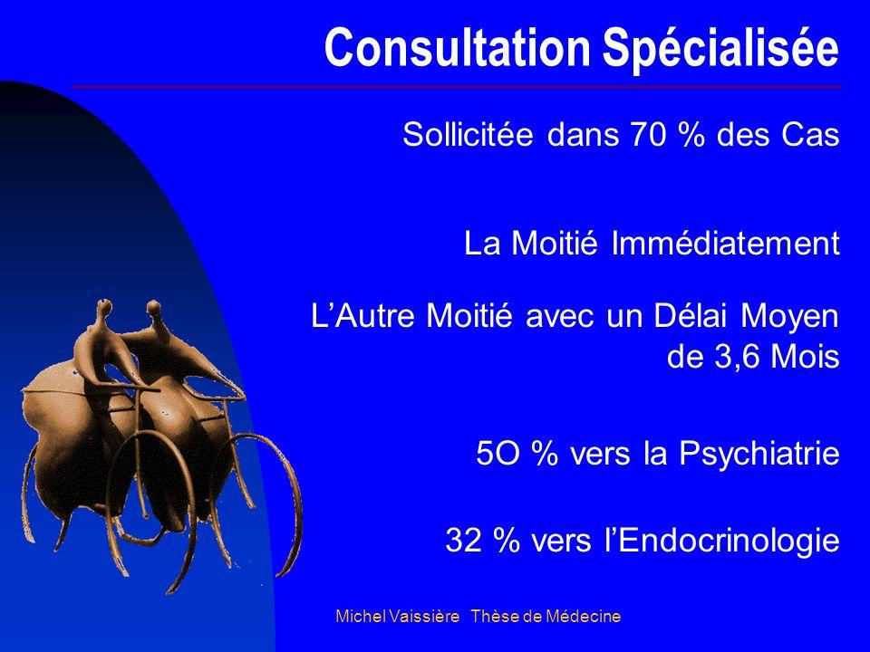 Consultation Spécialisée