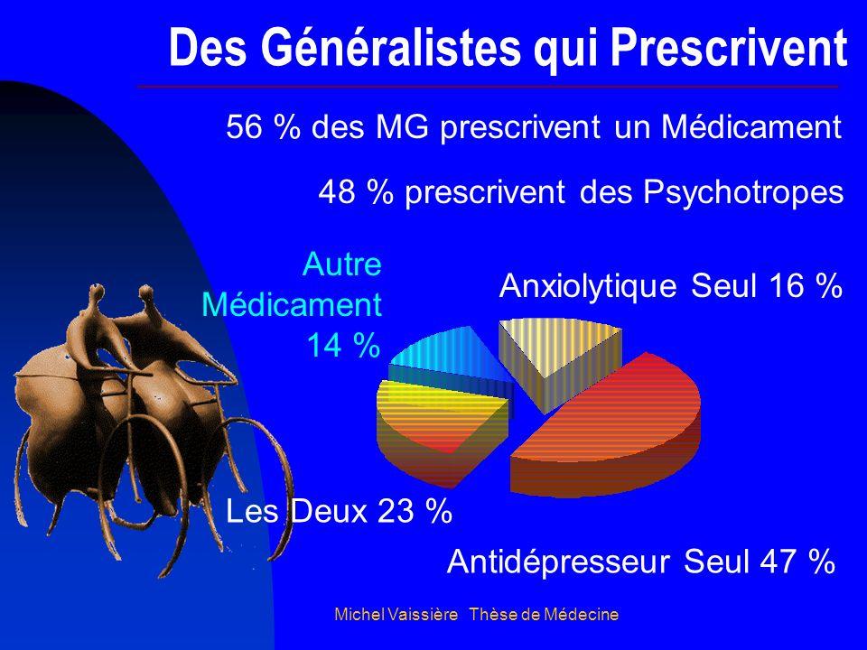 Des Généralistes qui Prescrivent