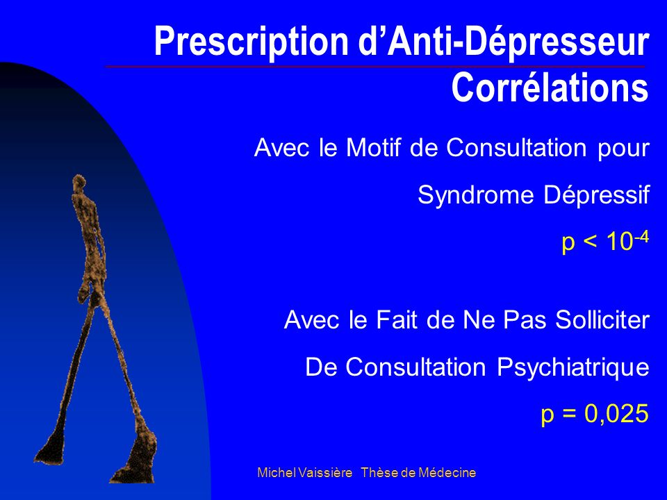 Prescription d'Anti-Dépresseur Corrélations