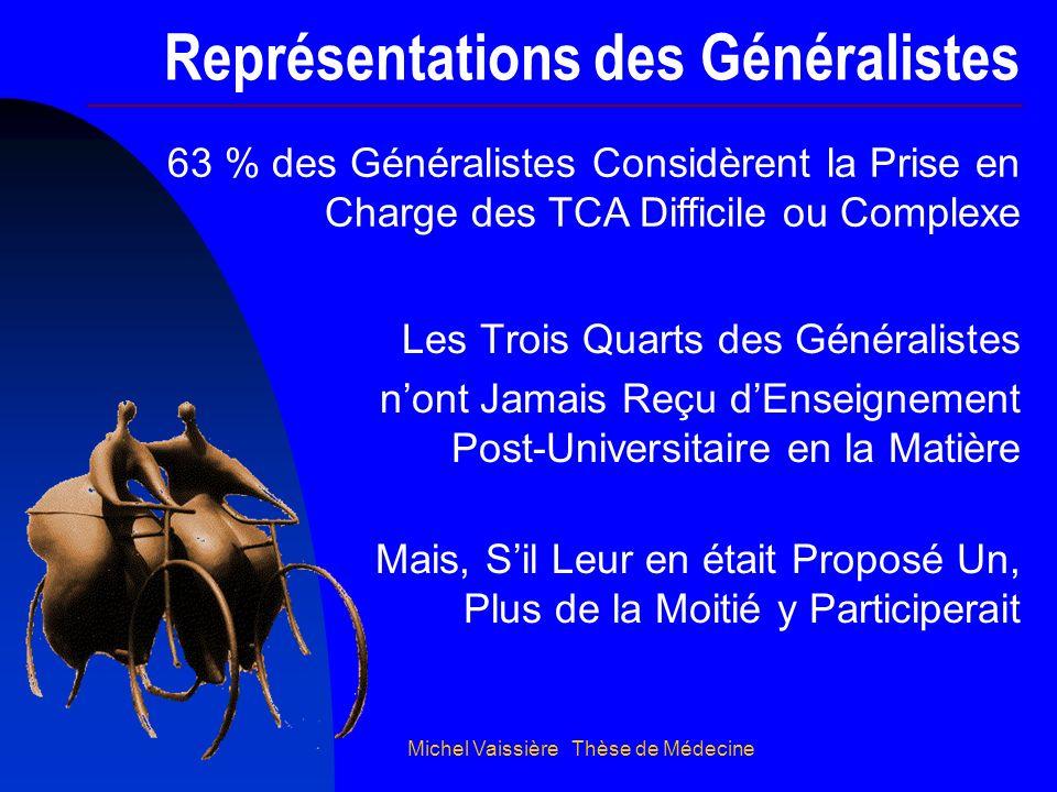 Représentations des Généralistes