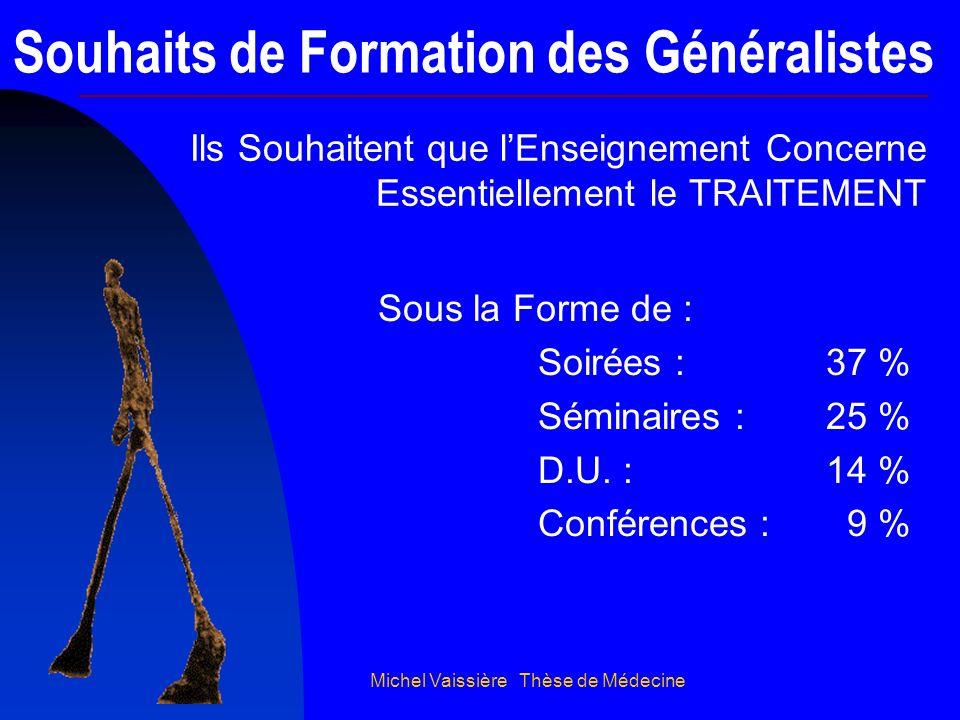Souhaits de Formation des Généralistes