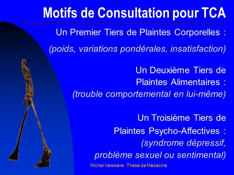 Motifs de Consultation pour TCA