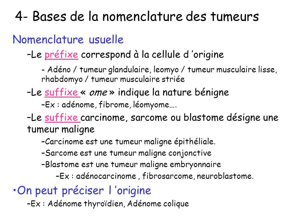 4- Bases de la nomenclature des tumeurs