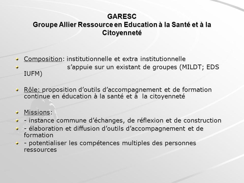 GARESC Groupe Allier Ressource en Education à la Santé et à la Citoyenneté