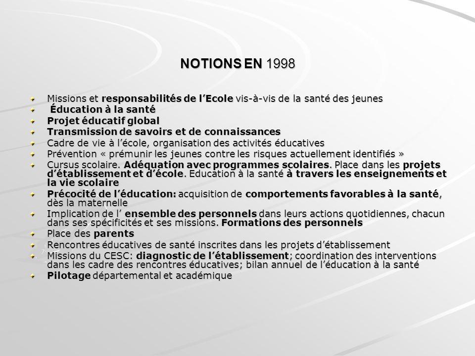 NOTIONS EN 1998 Missions et responsabilités de l'Ecole vis-à-vis de la santé des jeunes. Éducation à la santé.