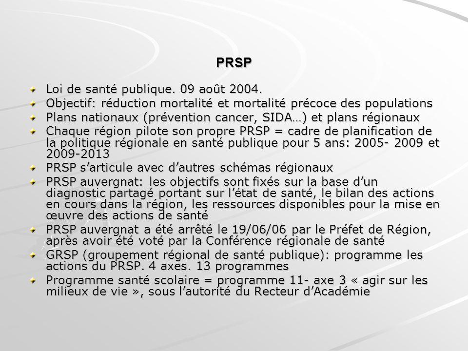 PRSP Loi de santé publique. 09 août 2004.