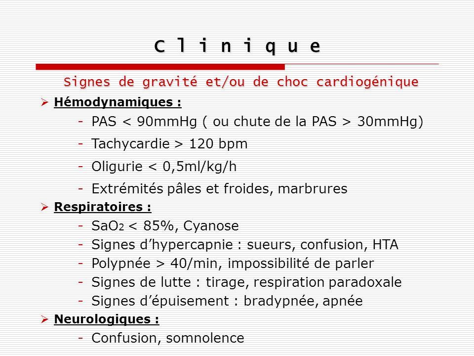 Signes de gravité et/ou de choc cardiogénique