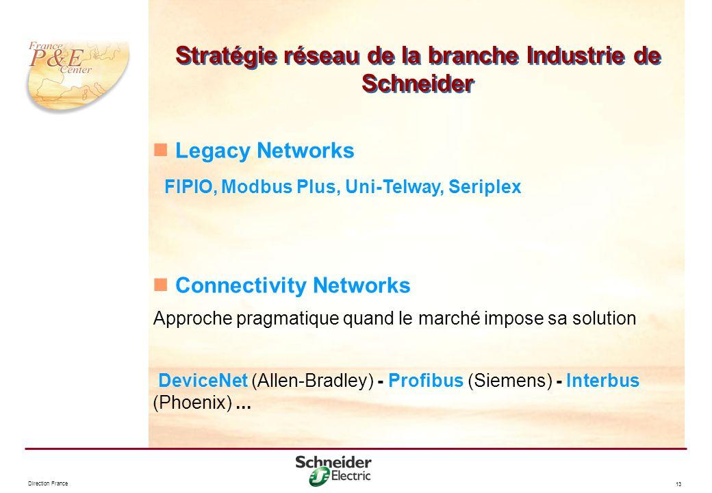 Stratégie réseau de la branche Industrie de Schneider