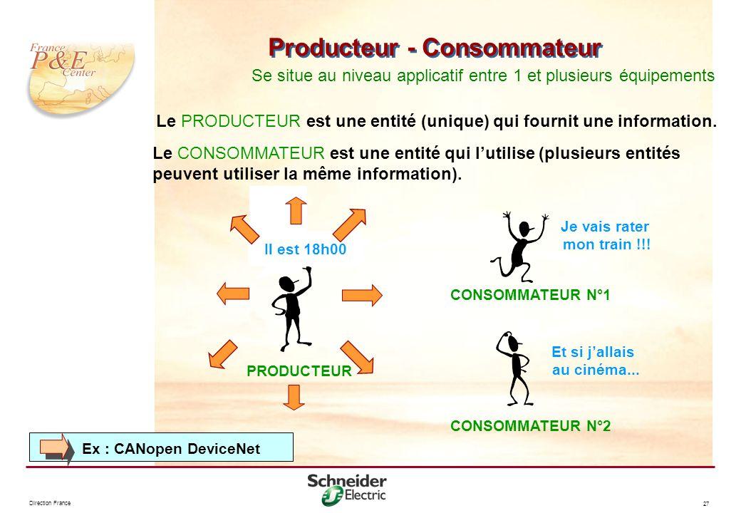 Producteur - Consommateur