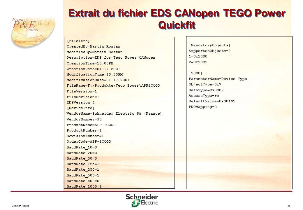 Extrait du fichier EDS CANopen TEGO Power Quickfit