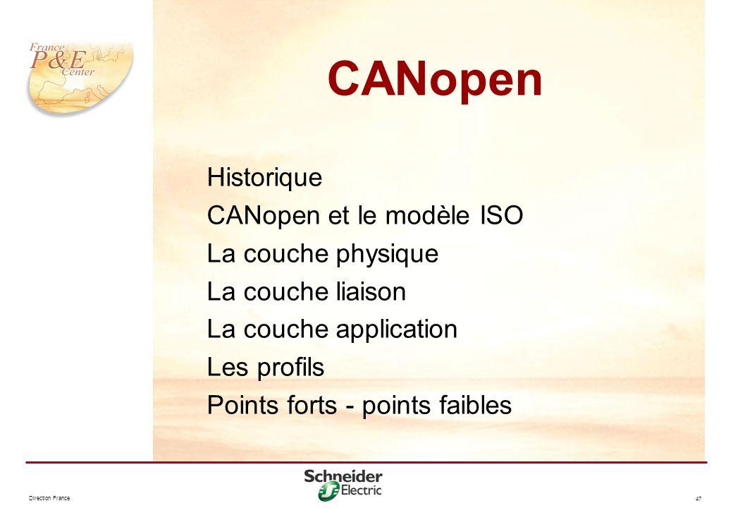 CANopen Historique CANopen et le modèle ISO La couche physique