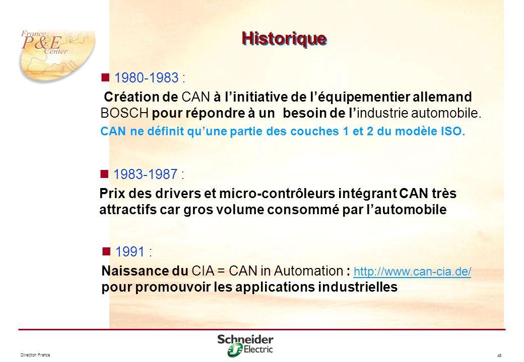 Historique 1980-1983 : Création de CAN à l'initiative de l'équipementier allemand BOSCH pour répondre à un besoin de l'industrie automobile.