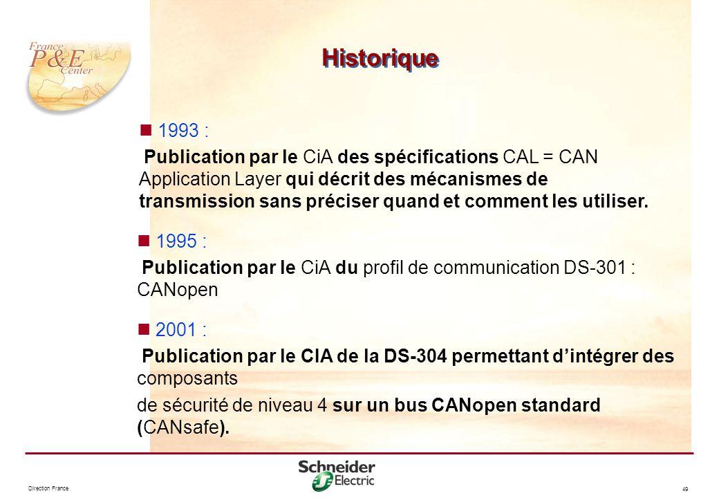 Historique 1993 :