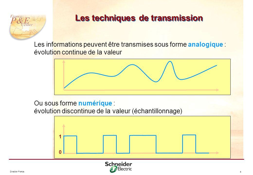 Les techniques de transmission