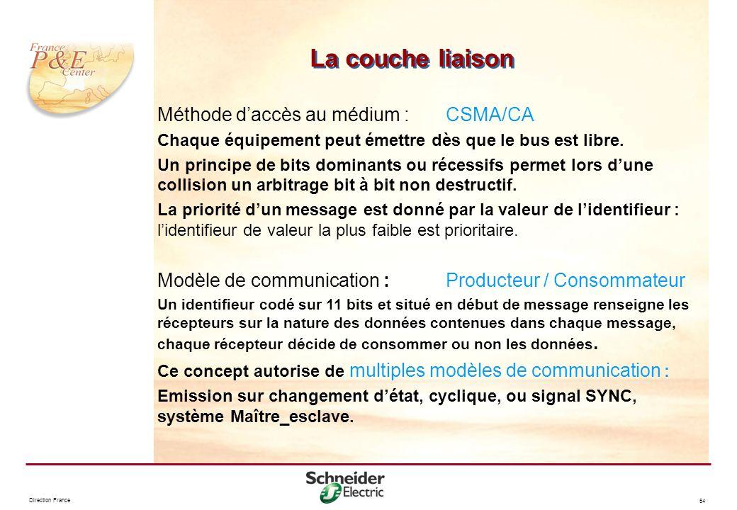 La couche liaison Méthode d'accès au médium : CSMA/CA