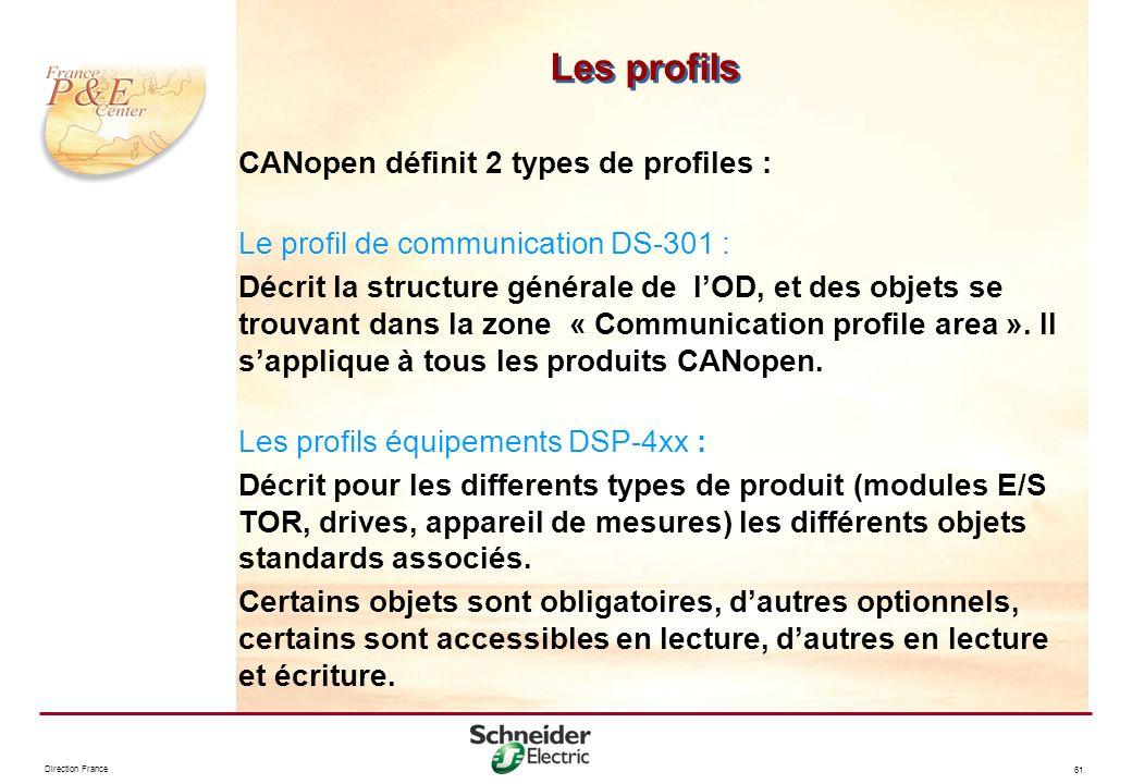 Les profils CANopen définit 2 types de profiles :