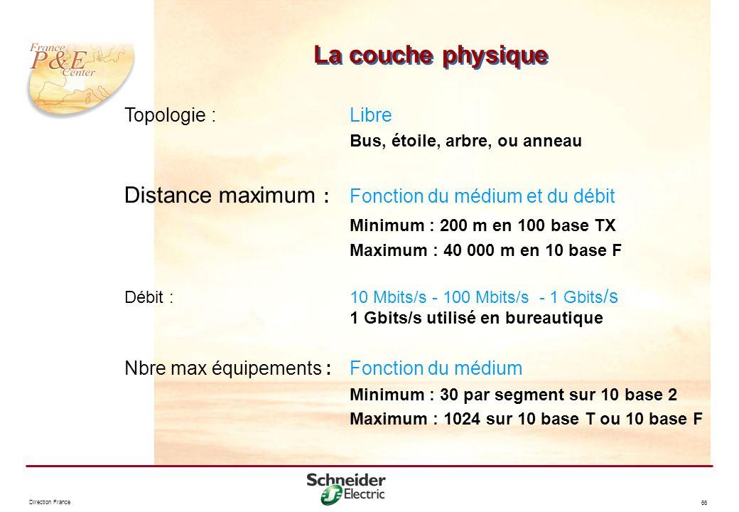 La couche physique Distance maximum : Fonction du médium et du débit