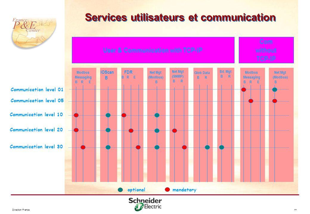 Services utilisateurs et communication