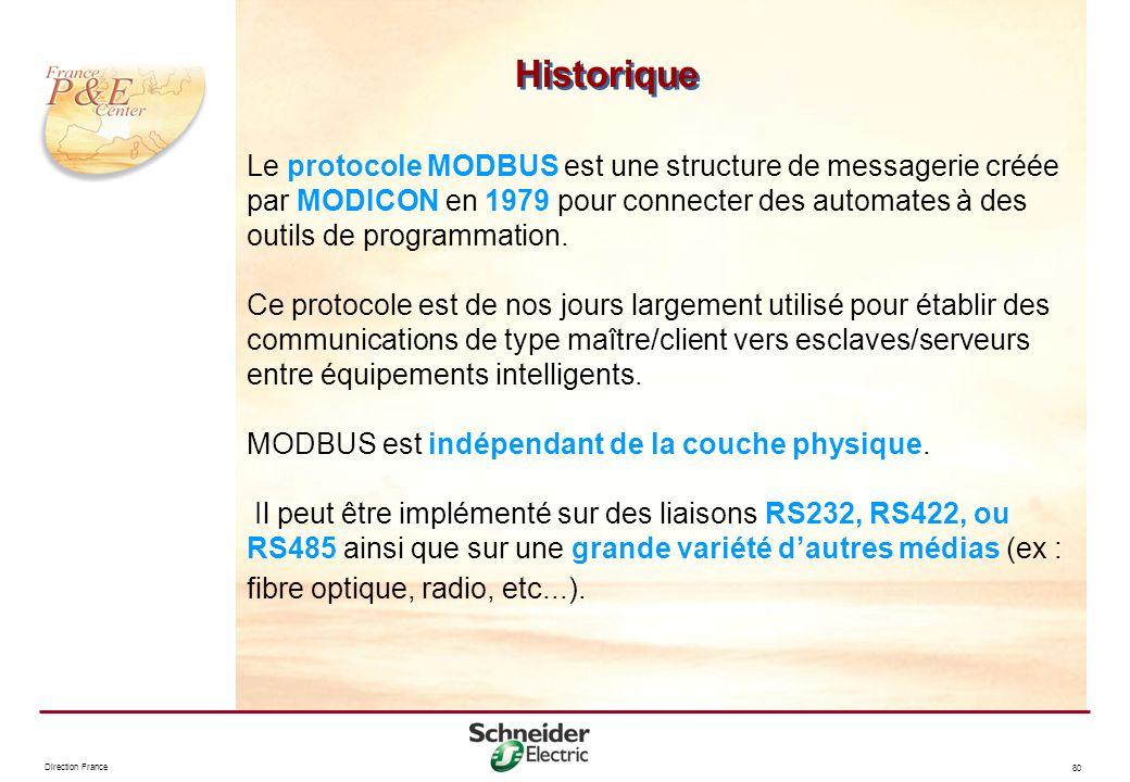 Historique Le protocole MODBUS est une structure de messagerie créée par MODICON en 1979 pour connecter des automates à des outils de programmation.
