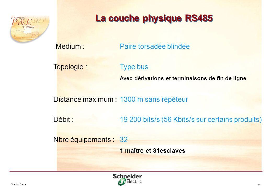 La couche physique RS485 Medium : Paire torsadée blindée