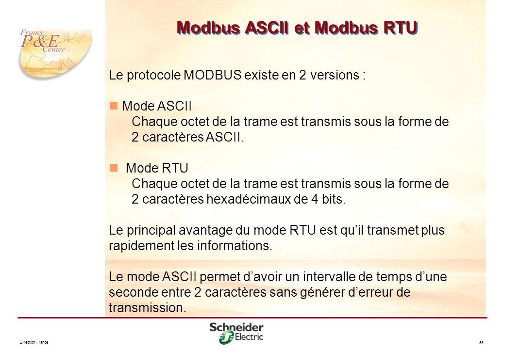 Modbus ASCII et Modbus RTU