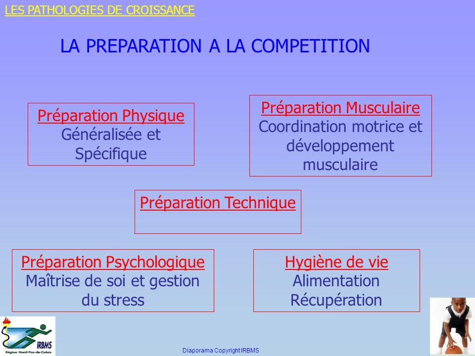 LA PREPARATION A LA COMPETITION
