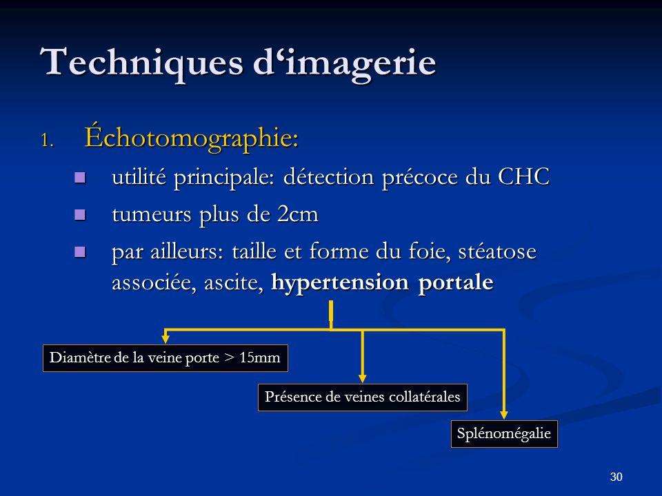 Techniques d'imagerie