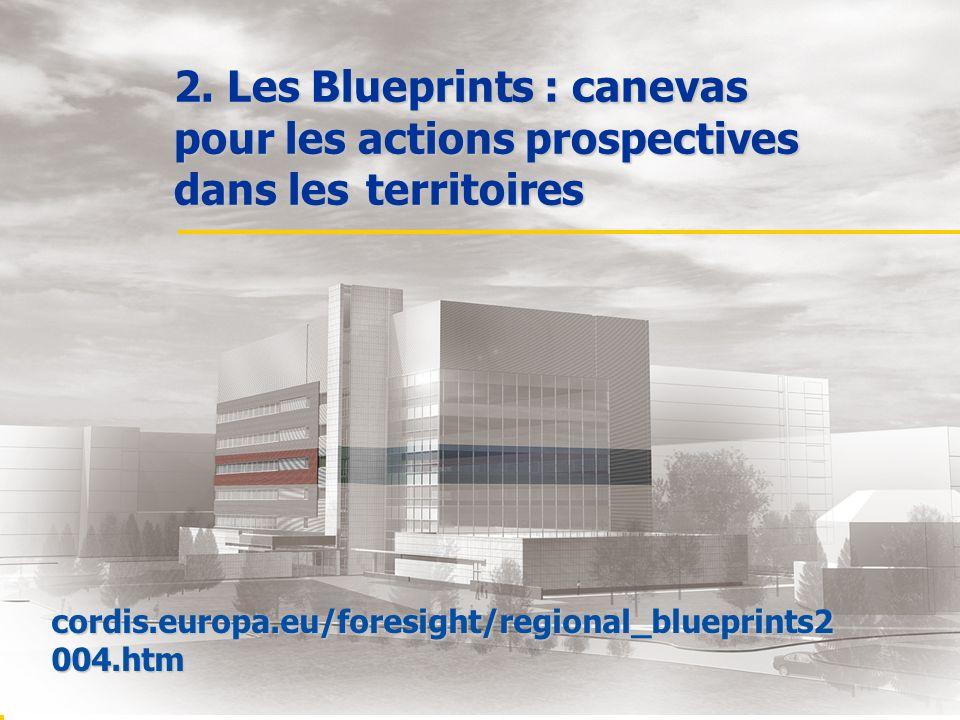 2. Les Blueprints : canevas. pour les actions prospectives. dans les