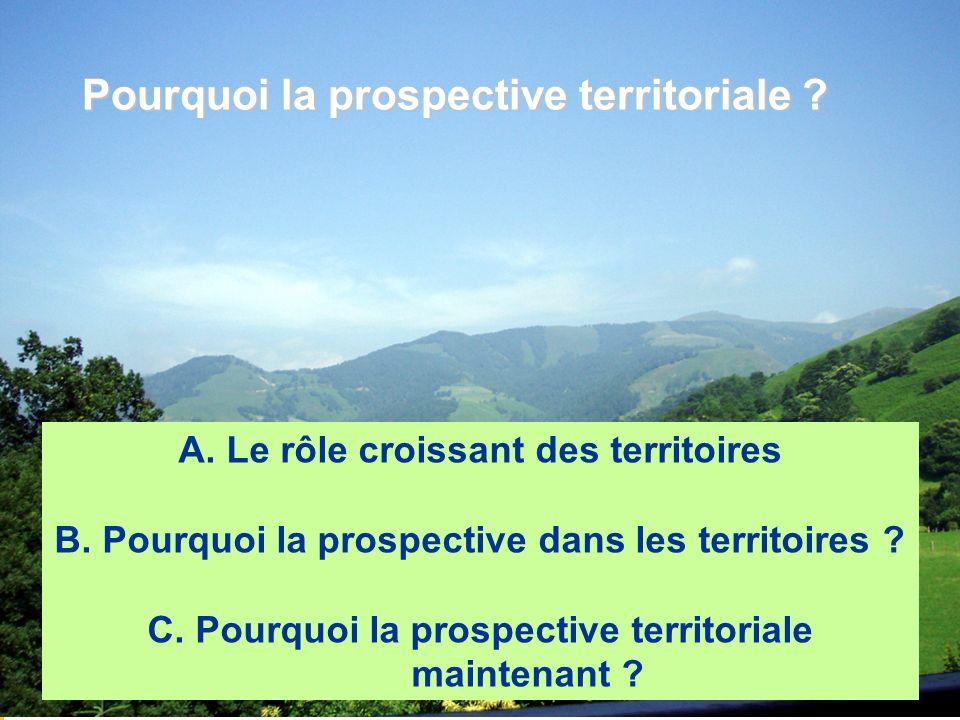 Pourquoi la prospective territoriale