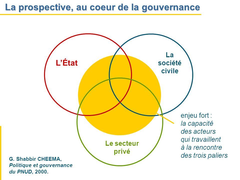 La prospective, au coeur de la gouvernance