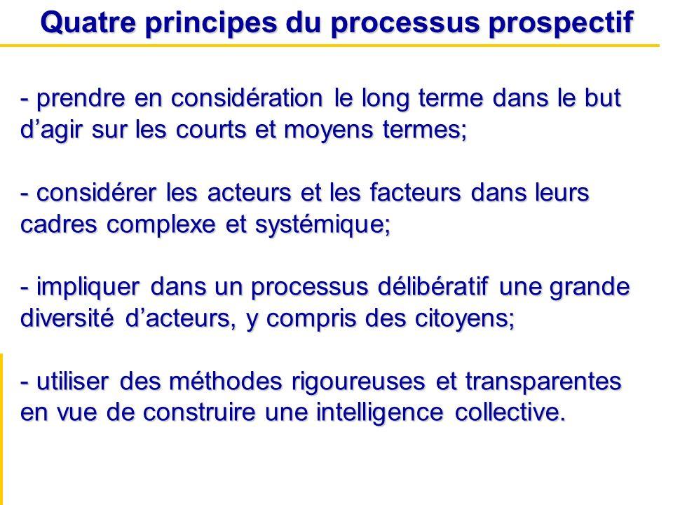 Quatre principes du processus prospectif