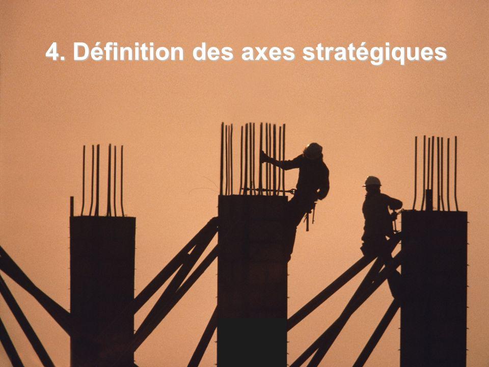 4. Définition des axes stratégiques