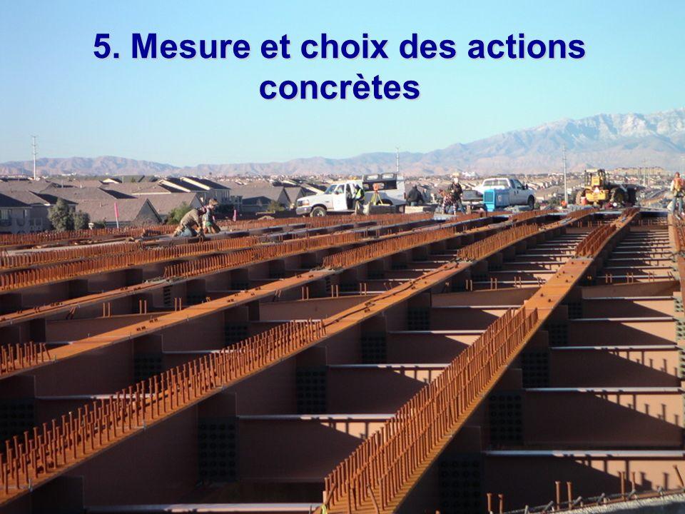 5. Mesure et choix des actions concrètes