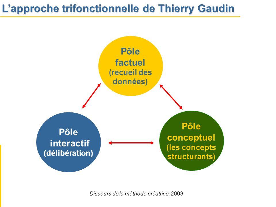 L'approche trifonctionnelle de Thierry Gaudin