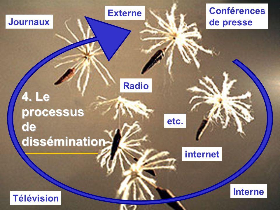 4. Le processus de dissémination Conférences Externe de presse