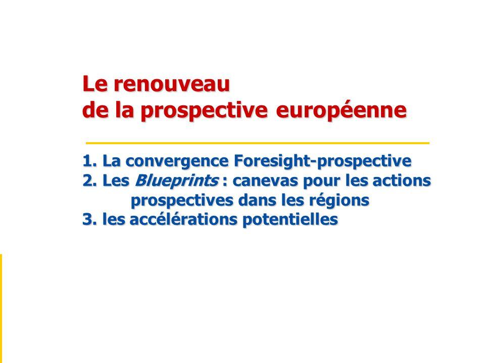 Le renouveau. de la prospective. européenne. 1