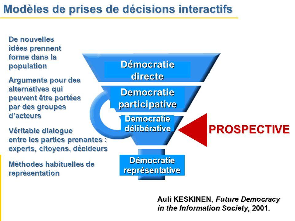 Modèles de prises de décisions interactifs