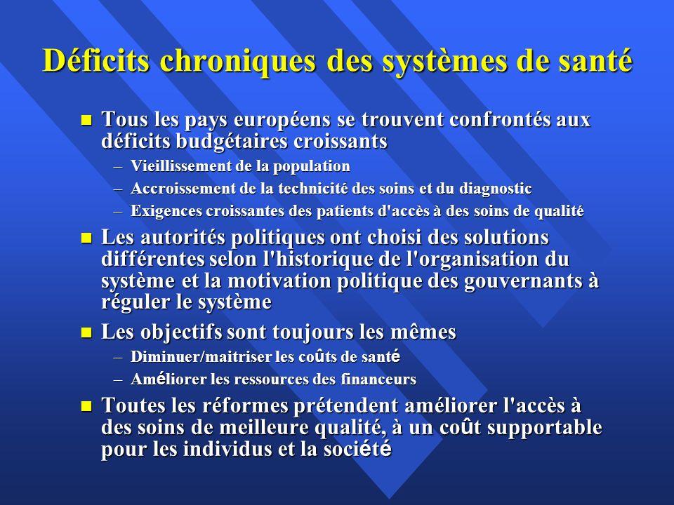 Déficits chroniques des systèmes de santé