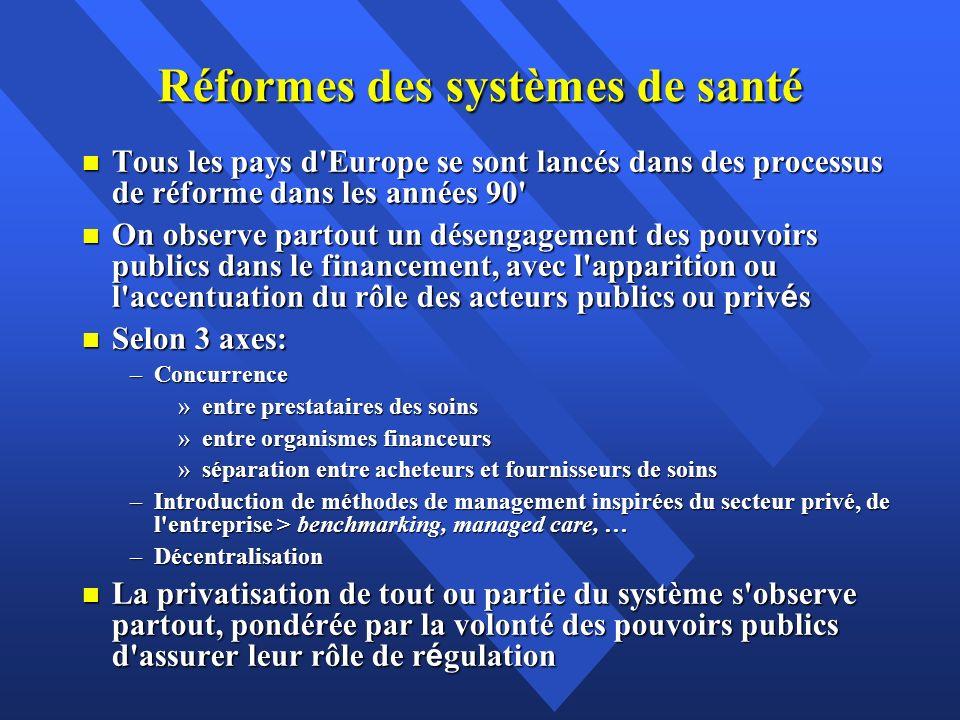 Réformes des systèmes de santé