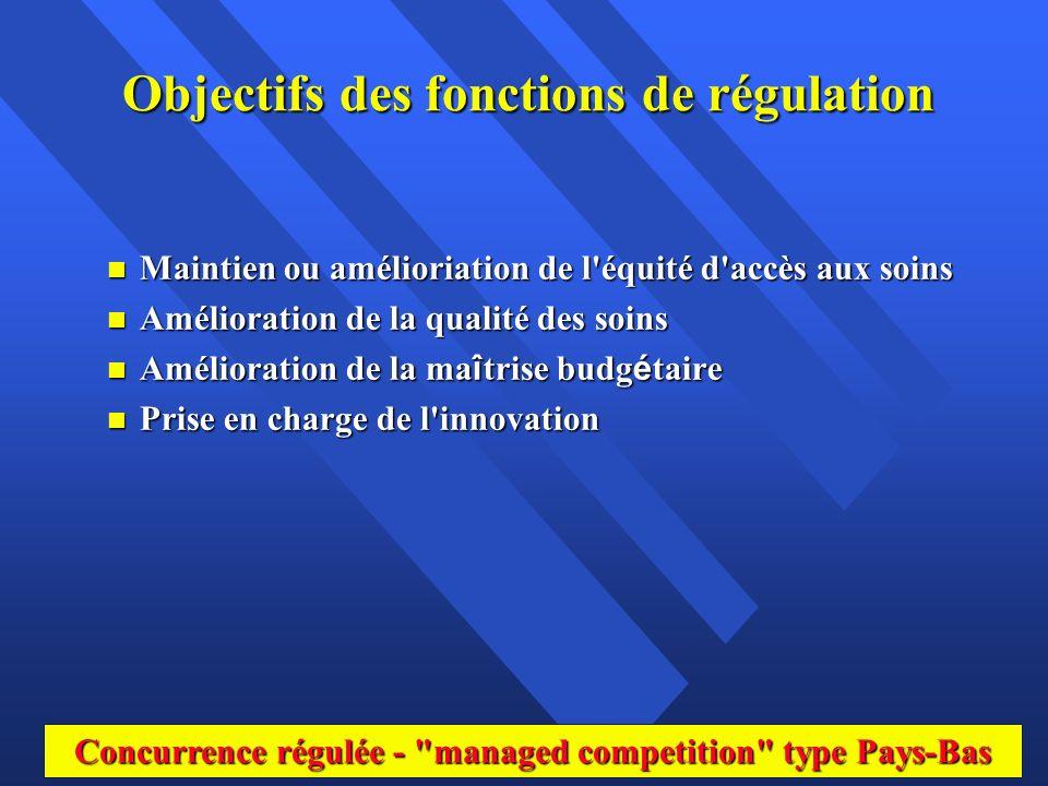 Objectifs des fonctions de régulation