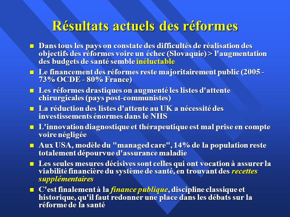 Résultats actuels des réformes