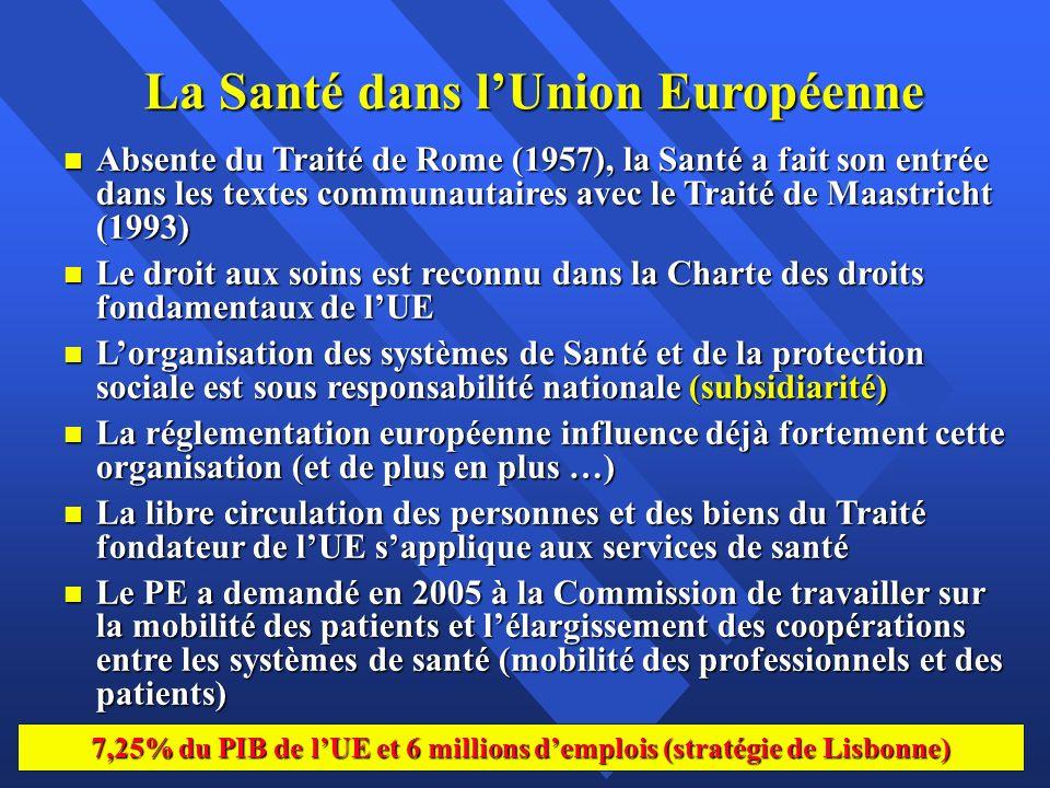 La Santé dans l'Union Européenne