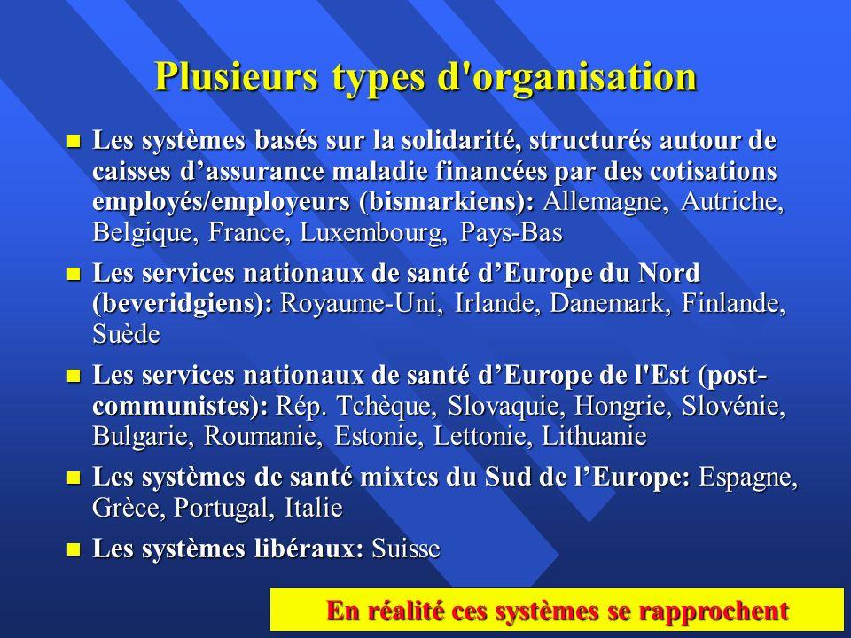 Plusieurs types d organisation