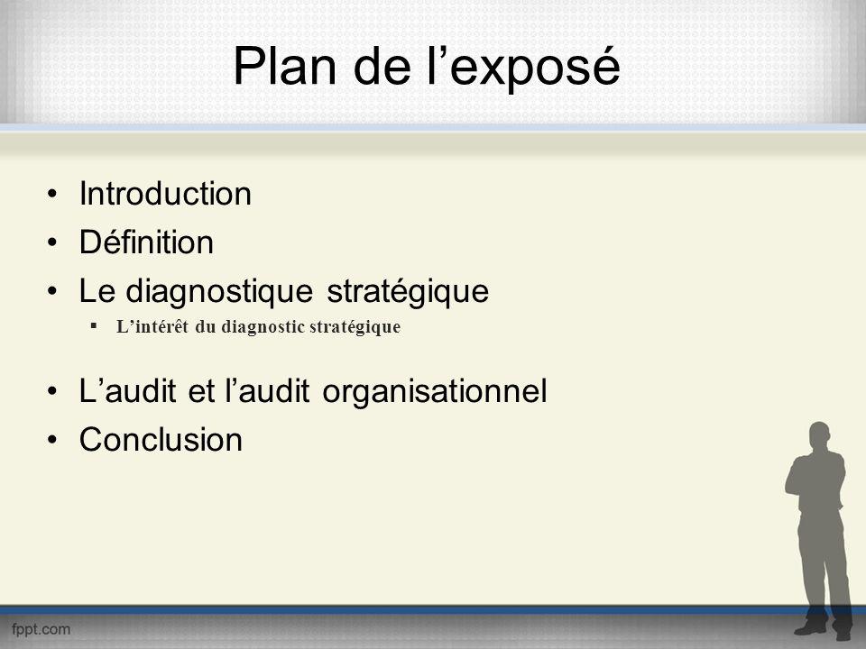 Plan de l'exposé Introduction Définition Le diagnostique stratégique