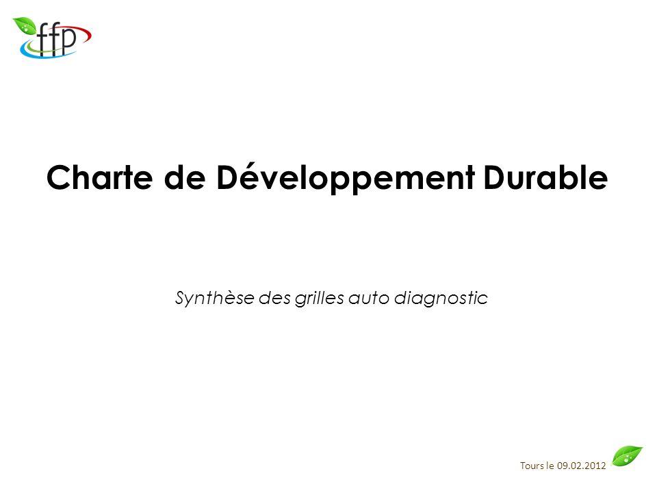 Charte de Développement Durable