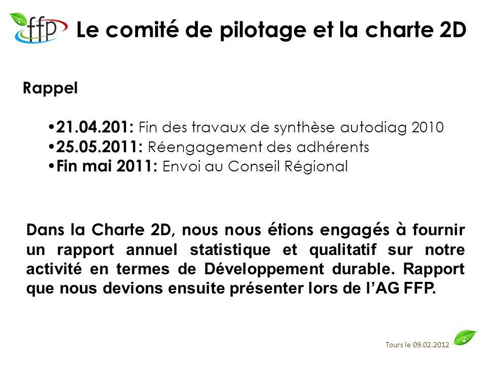 Le comité de pilotage et la charte 2D