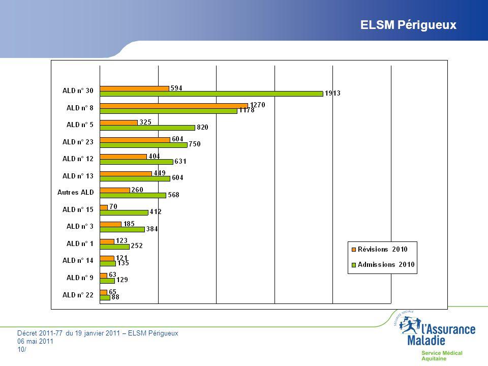 ELSM Périgueux JPV Décret 2011-77 du 19 janvier 2011 - ELSM Périgueux