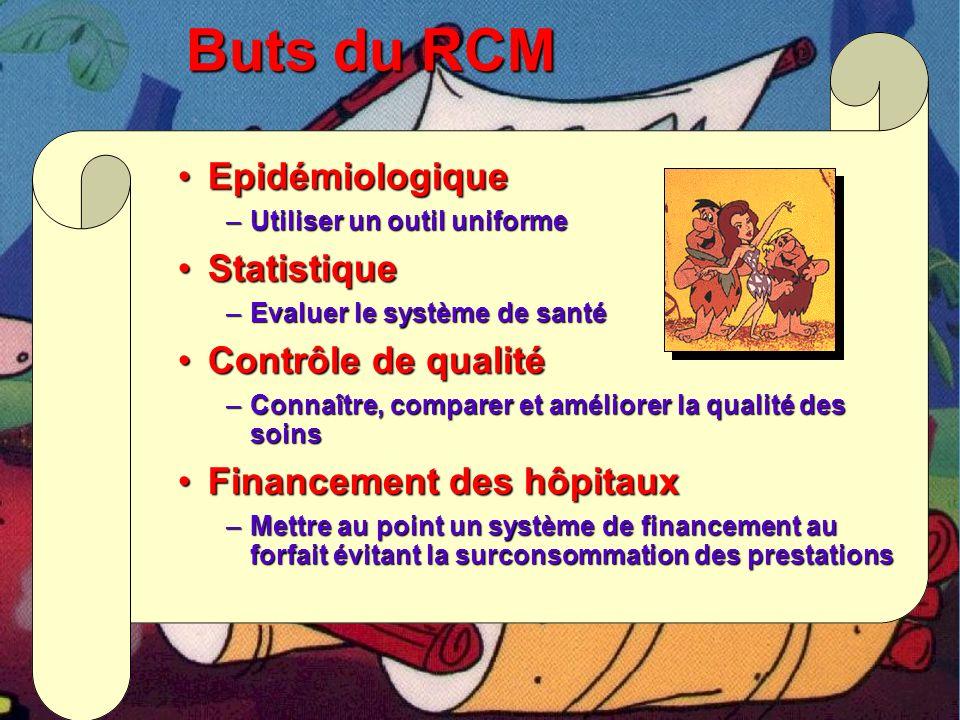 Buts du RCM Epidémiologique Statistique Contrôle de qualité