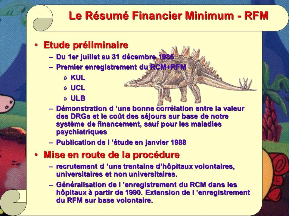 Le Résumé Financier Minimum - RFM